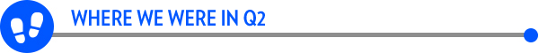 Where-we-were-in-Q2.png