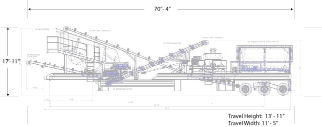 elrus closed circuit crushing and screening plant general arrangement