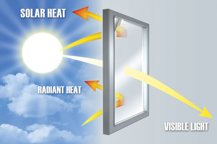 Energy efficiency window film shown turning radiant light into visible ...