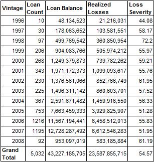 12.2.13_Chart_4
