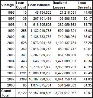 12.2.13_Chart_3