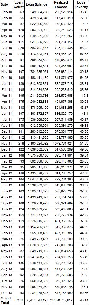 1.2.14_Chart_1