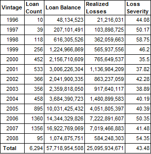 1-31-14_Chart_3
