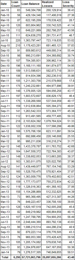 1-31-14_Chart_1