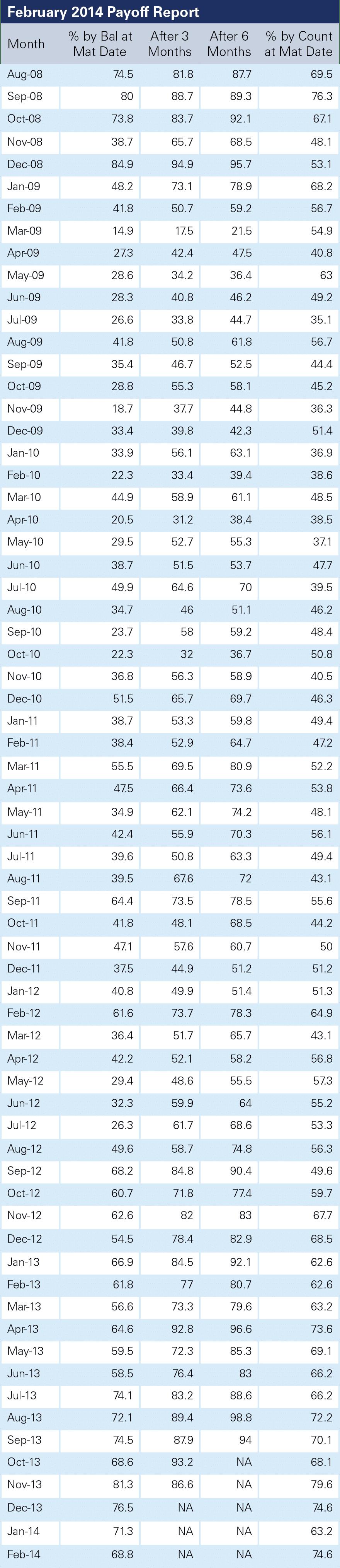 3.6.14_Chart_1