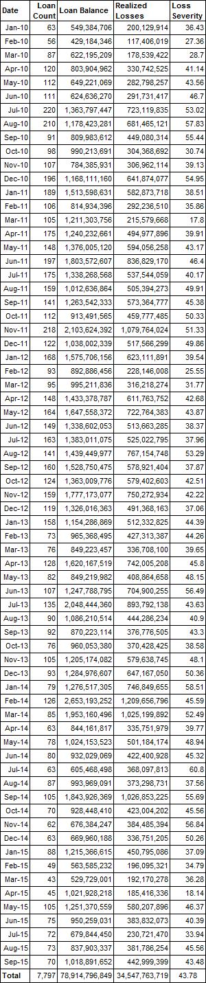 9.29.15_Chart_1