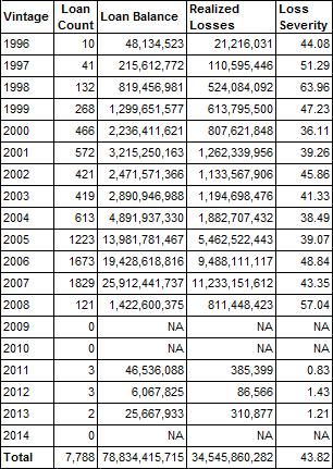 9.29.15_Chart_3