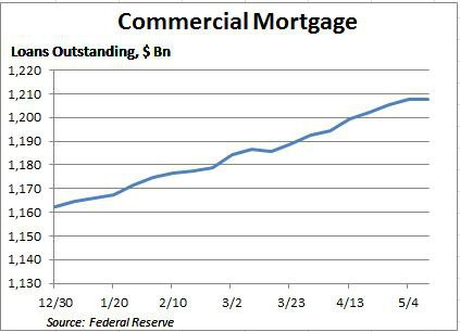 Commerical-Mortgage.jpg