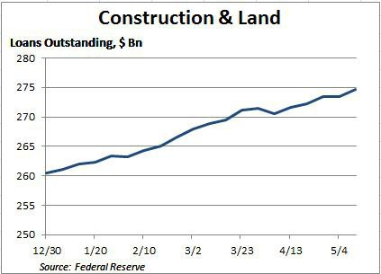 Construction-Land.jpg