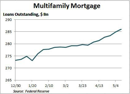 Multifamily-Mortgage.jpg