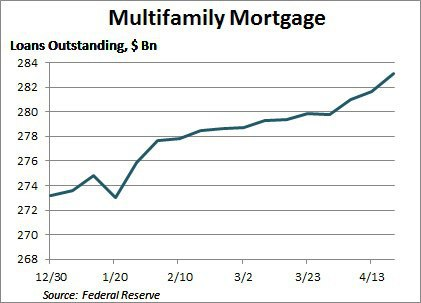Multifamily-Mortgage5.3-1.jpg