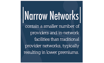 narrow networks defined