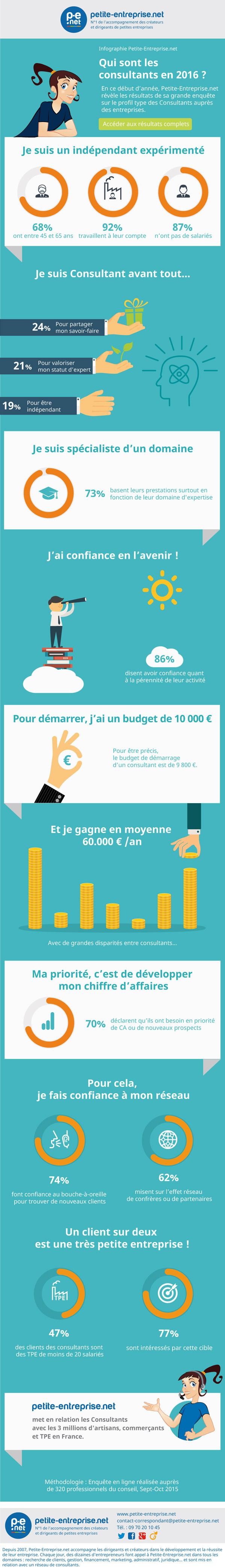 Infographie-Enquete-Consultants.jpg