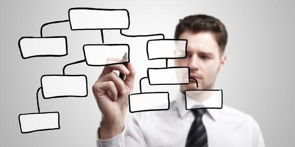 training needs assessment questionnaire