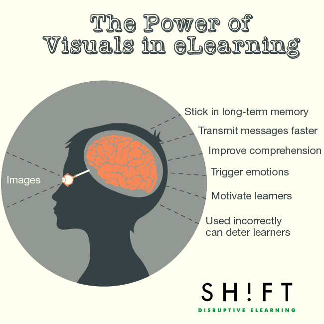 effect of visual and auditory memory on learning Auditory perception involves many processes, and sub processes and sub sub processes, all of which are important  that was the visual modality and we are talking .
