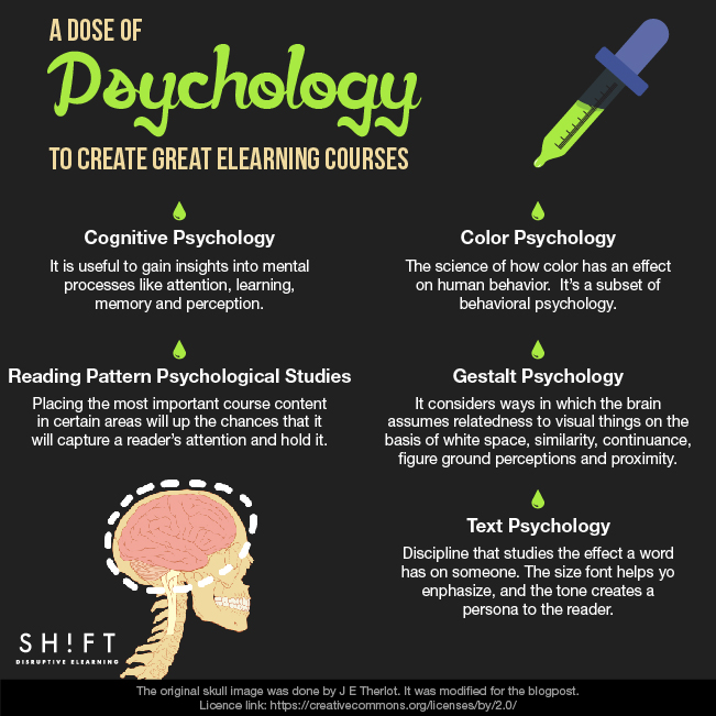triggered definition psychology