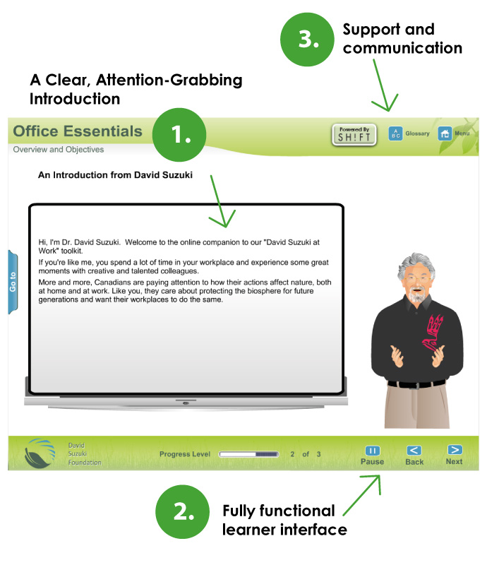 effective eLearning
