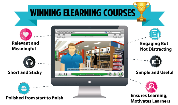 Universal Traits of a Winning eLearning Course