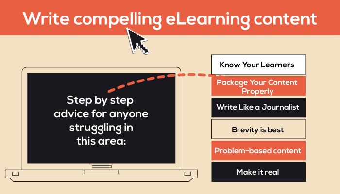 compelling elearning