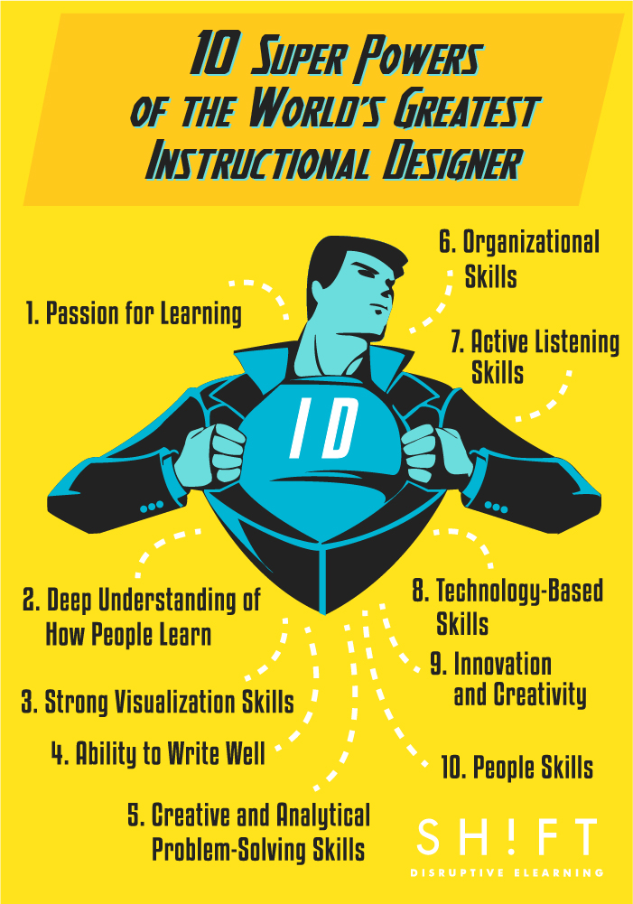 Innovative Learning 10 Qualities Of An Instructional Designer
