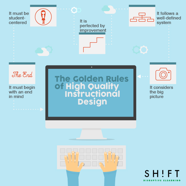 The Golden Rules of High Quality Instructional Design v2 01