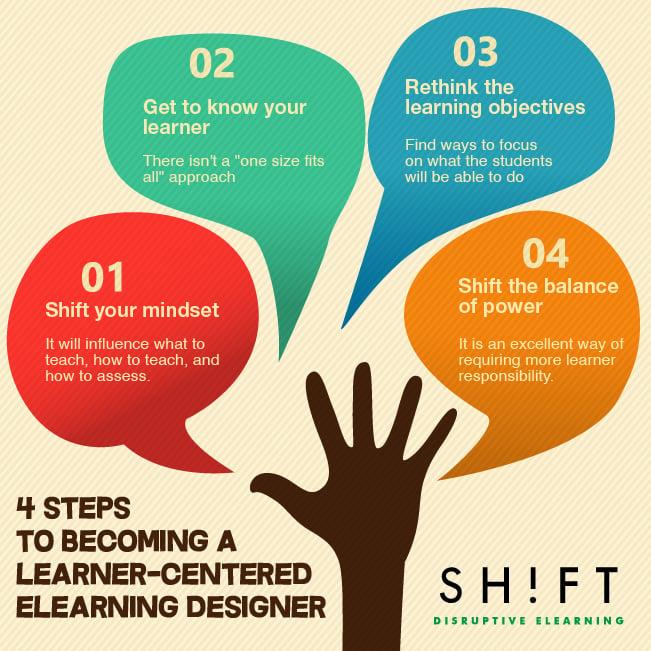 Teacher centered and learner centered
