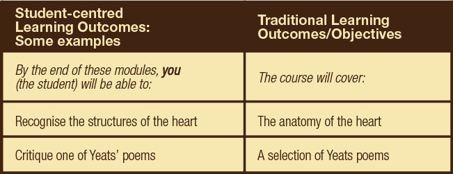 Imagen extra   Tabla Learning outcomes 01
