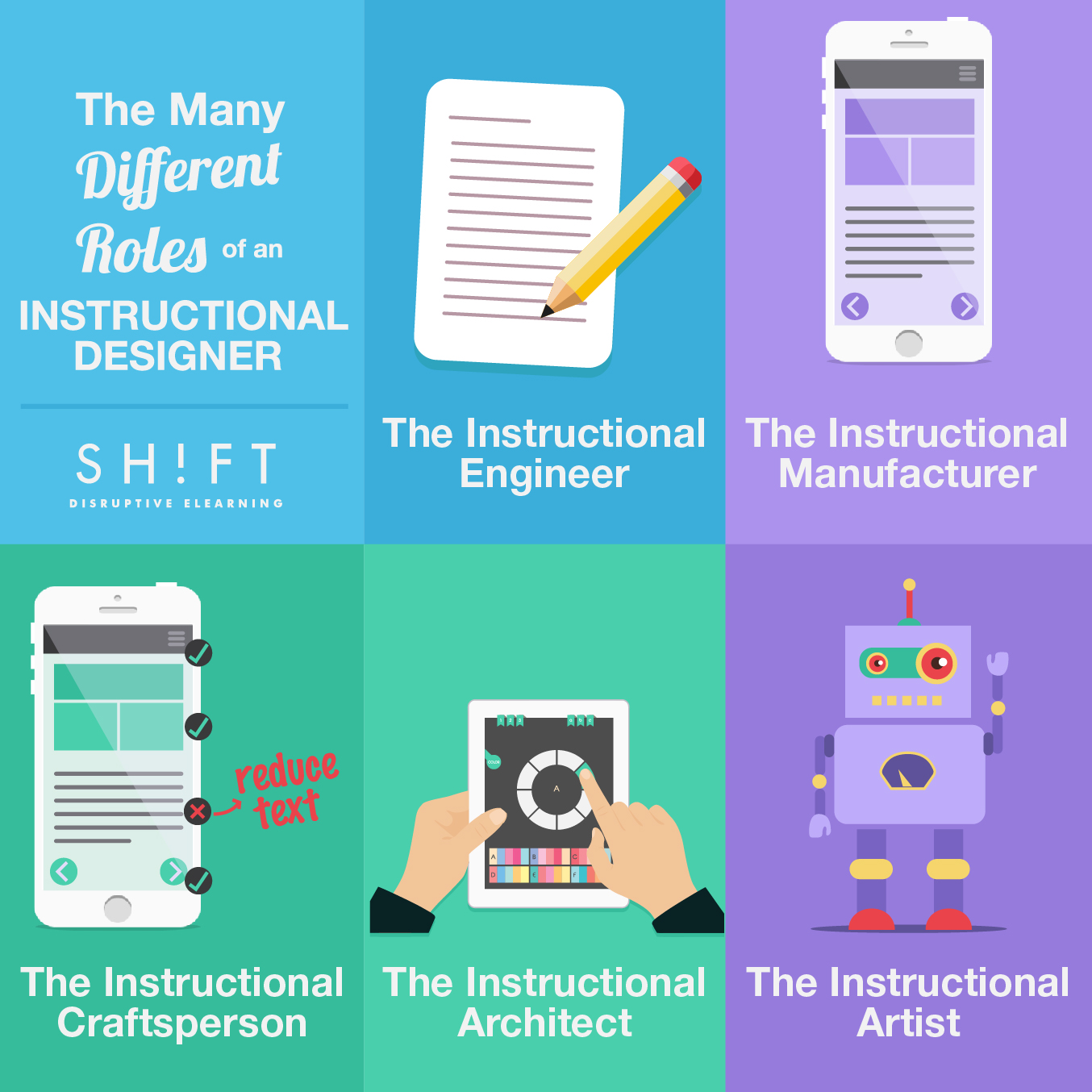 theory of instructional materials