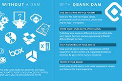QBank Infographic