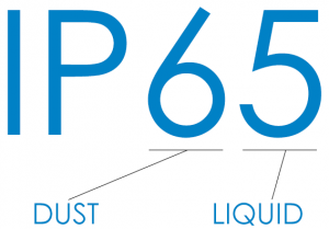 IP Ratings