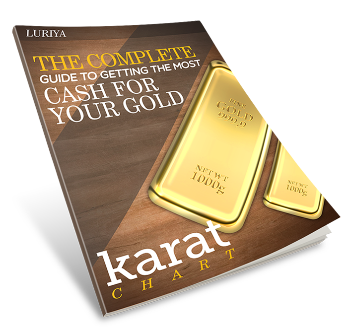 The Complete Guide to Getting the Most Cash For Your Gold