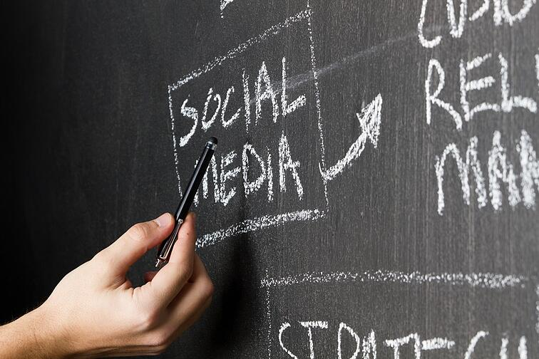 Social media marketing for insurance companies