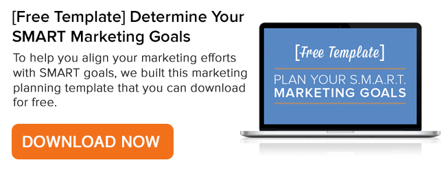 use smart goals for inbound marketing to grow your business