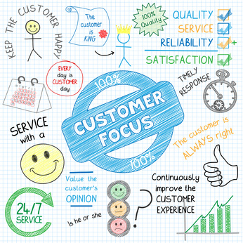 Is_your_business_growth_strategy_customer-centric