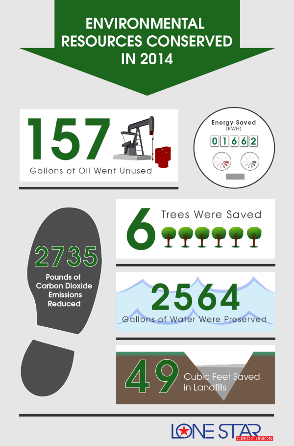 Recycle Infographic 01 resized 600