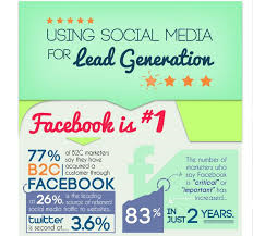 using-social-media-for-lead-generation