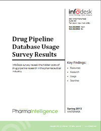 Drug Pipeline Survey Results