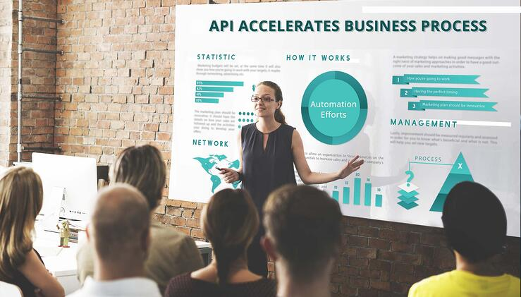 How APIs Improve Business Process Automation Efforts