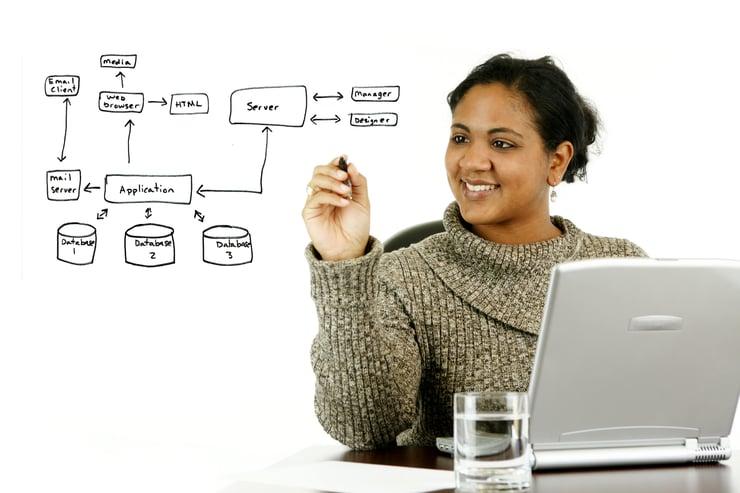 Women in Technology: Bridging the Gap