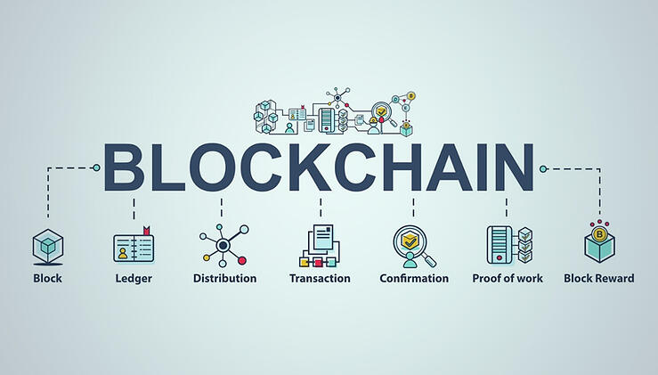 Blockchain, The Next Level Transaction Medium for Banking and Financial Services