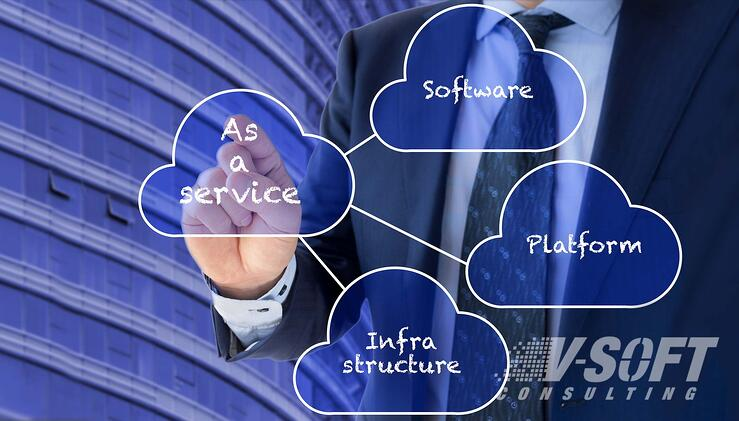 SaaS, PaaS and IaaS: How to Choose Which One is Right for Your Business