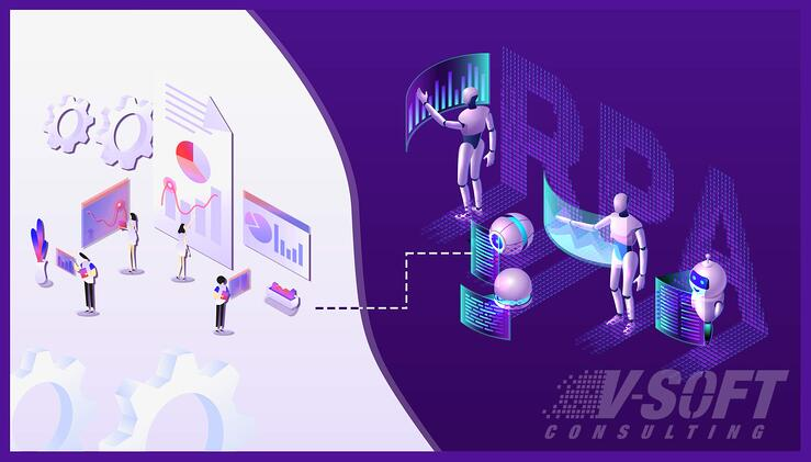 What is RPA and How is it Used for Business Automation?