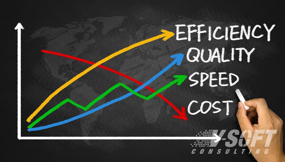 How businesses should get to IT cost reduction
