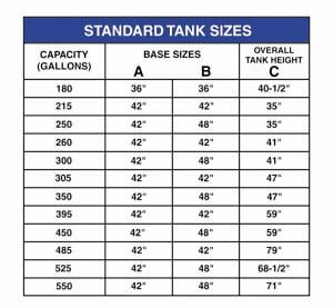 Ibc Tote Dimensions Amp Sizes