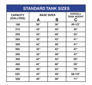 Ibc Container Dimensions Amp Specs Metal Tanks