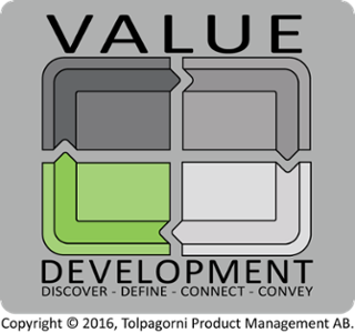 value_development_model.png