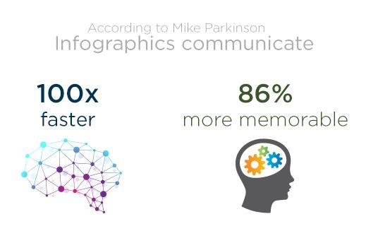 infographicsSmaller.jpg
