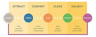 Seo & Marketing