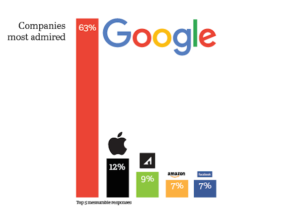 companies_infographic_01.png