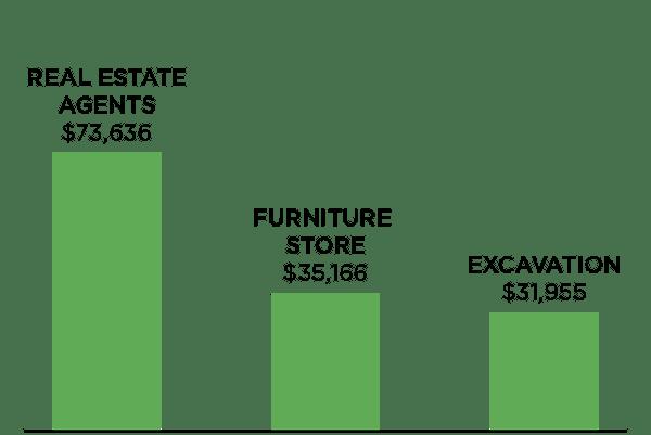 Largest-Accounts-Jan2019